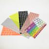 Защитные накладки и наклейки на клавиатуру ноутбука