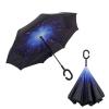 Рекламные и подарочные зонты под нанесение логотипа